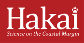 hakai-institute-logo-on-red